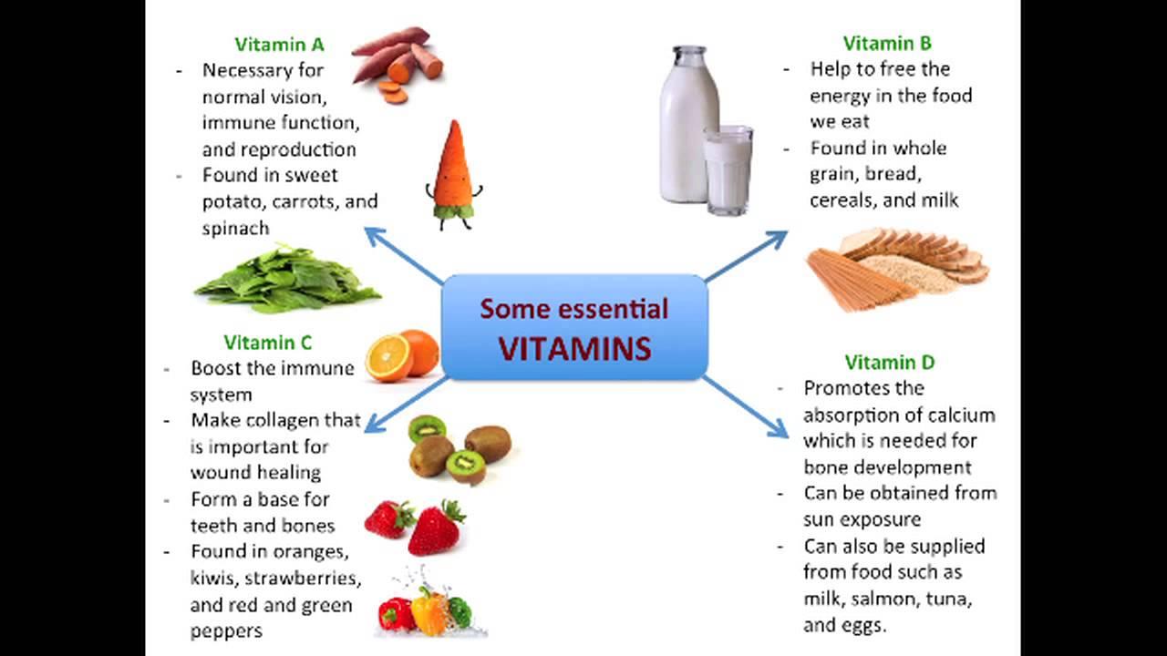 vitamins and water diet