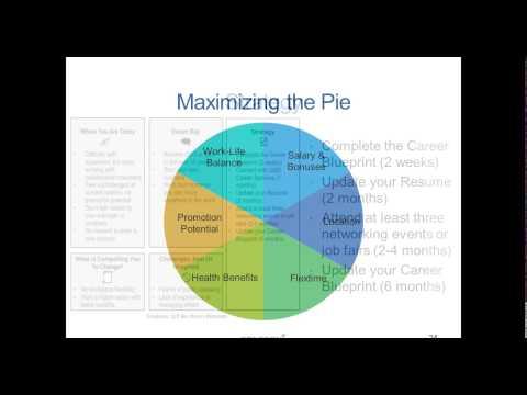 Beginning Your Career Blueprint