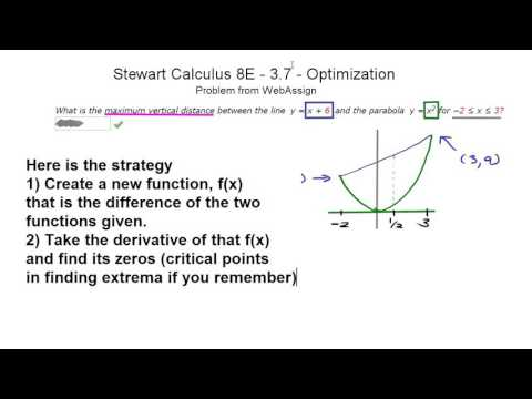 Calc 3 7 WebAssign - Optimization - Max distance between parabola and line