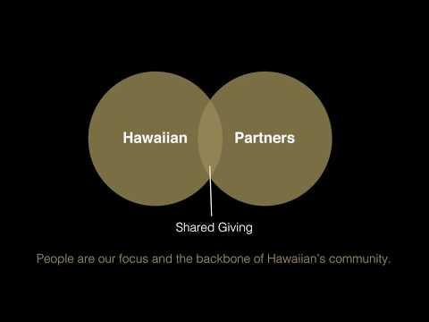 Hawaiian Community Experiences