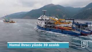 Türkiye, ölümlü Iş Kazalarında Avrupa Birincisi - 691 şirkete El Kondu | Ekonomi