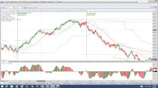 Binary Options|Stock Market Manipulation| Programmed Trading