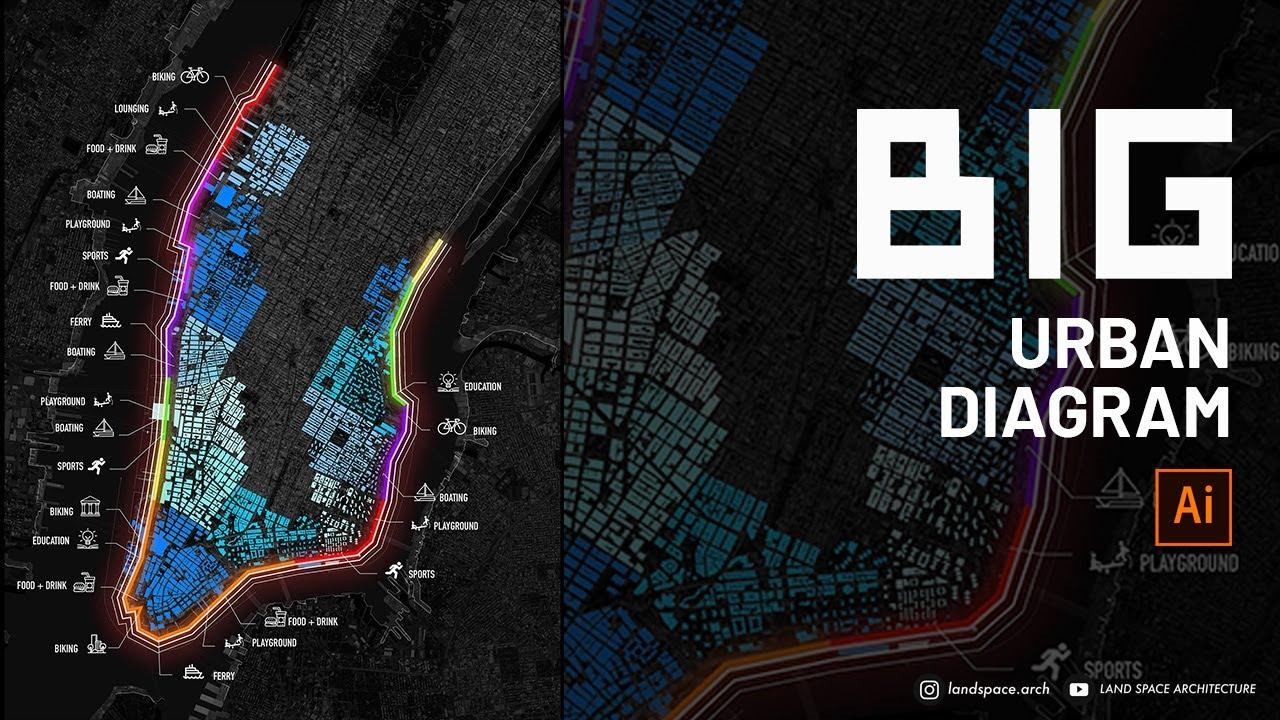 BIG urban design diagram in Illustrator