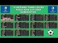 INILAH 14 NEGARA YANG LOLOS KE PIALA ASIA U19 2020 UZBEKISTAN | AFC U19 CHAMPIONSHIP 2020 QUALIFIERS
