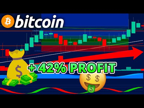 Daily Crypto Technical Analysis: Bitcoin's Triple TOP Pattern // Bitcoin & Ethereum Price Prediction