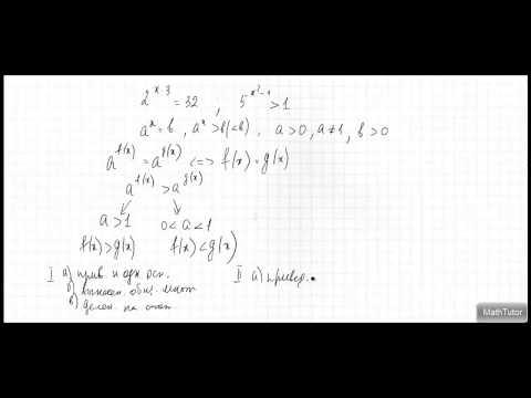 Алгебра 10-11 классы. 34. Решение простейших показательных уравнений и неравенств