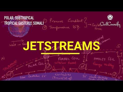 JETSTREAMS | Polar, Subtropical, Tropical Easterly, Somali JetStreams