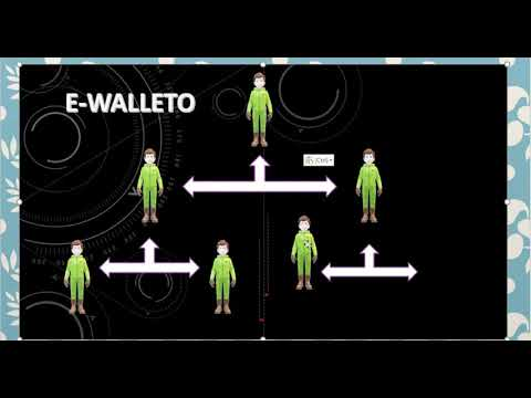 AUTO SPILL COMPENSATION PLAN   E-WALLETO   NUMBER 1 IN MLM   FAST INCOME