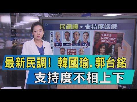 【說政治】最新民調! 韓國瑜、郭台銘支持度不相上下