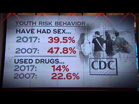 CDC survey finds teens having less sex - 동영상