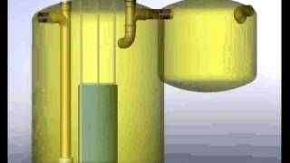 Tanker-emptied Lamina Filtertrap Ns25te Efficient Grease Separator En1825