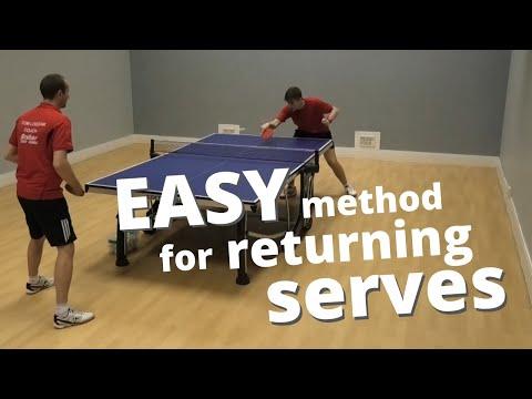 Easy method for
