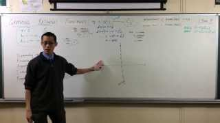 How to Graph x+1/x (2 of 3: Understanding the Oblique Asymptote)