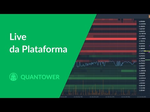 Quantower Brasil – Live demonstration
