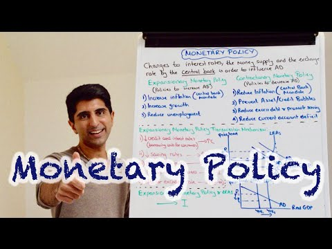 Y1 31) Monetary Policy - Interest Rates, Money Supply & Exchange Rate
