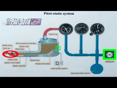PITOT-STATIC SYSTEM ERRORs