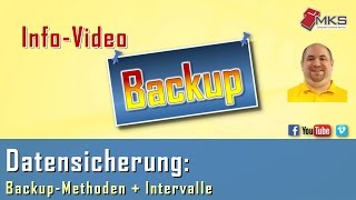 Datensicherung: Backup-Methoden & Intervalle