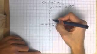 8 Koordinatsystemet Ma 2b s.21