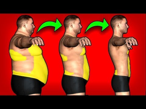 How To Lose Weight top 5 Easy Steps! (urdu / hindi )