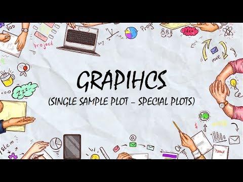 cara-membuat-bermacam-grafik-atau-plot-di-rstudio---single-variable,-multiple-variable