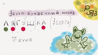 звуко-буквенный анализ слова