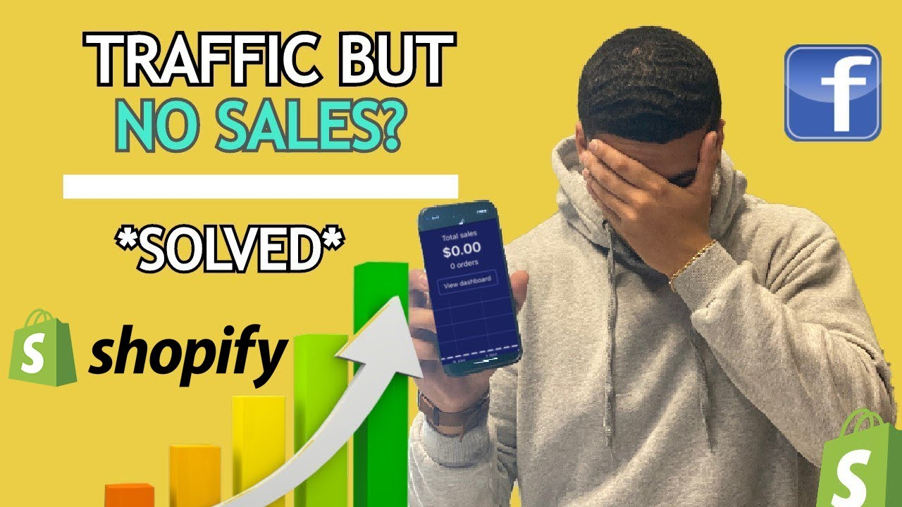 SOLVED: Traffic But No Sales | Shopify Dropshipping