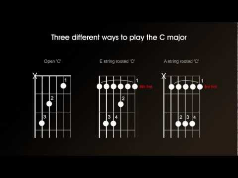 Guitar chord theory one - Major and minor chord structure, triads, inversions