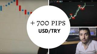 صفقة اليوم /+ 700 نقطة USD/TRY# + شرح بالتفصيل