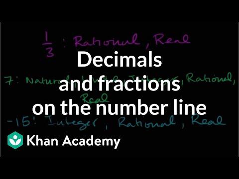 Decimals and fractions on a number line | Decimals | Pre-Algebra | Khan Academy