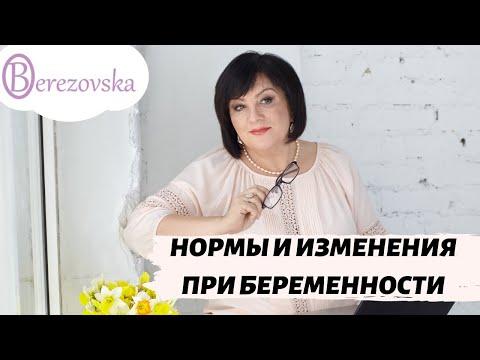 """Семинар """"Нормы и изменения при беременности"""" - Др.Елена Березовская"""