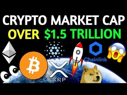 Crypto Market Cap Breaks $1.5 Trillion - SBI Holdings Crypto Plans - Ark Invest Buys More GBTC
