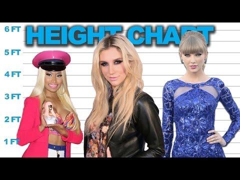 Shocking Singer Heights Revealed: Taylor Swift, Kesha, Nicki Minaj