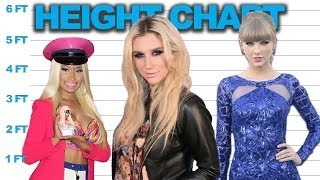 Shocking Singer Heights Revealed: Taylor Swift, Kesha, Nicki M…