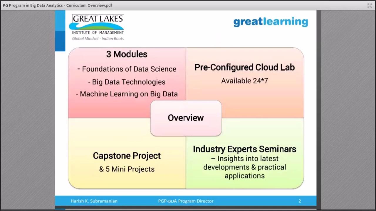 PG Program in Big Data Analytics - Curriculum Details