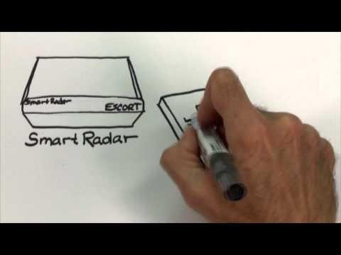 Announcing ESCORT SmartRadar Apple Pack video