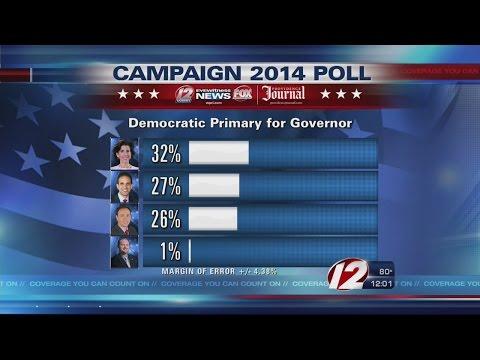Eyewitness News/ Providence Journal Poll: Raimondo leads