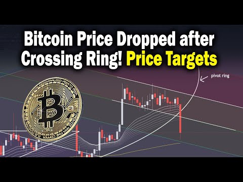 Bitcoin price dropped after crossing ring! BTC & Chainlink price targets – chart technical analysis
