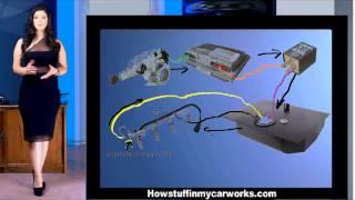 Funcionamiento de Inyeccion de Combustible por Howstuffinmycarworks