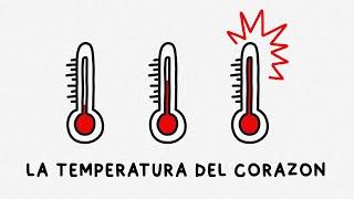 La temperatura del corazon - Iglesia La Gloria De Dios Internacional