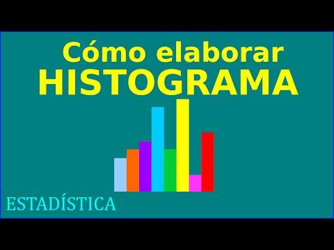 Cuadro de distribución de frecuencias. Datos contínuos.Ejercicio 1 (primera parte) from YouTube · Duration:  22 minutes 17 seconds