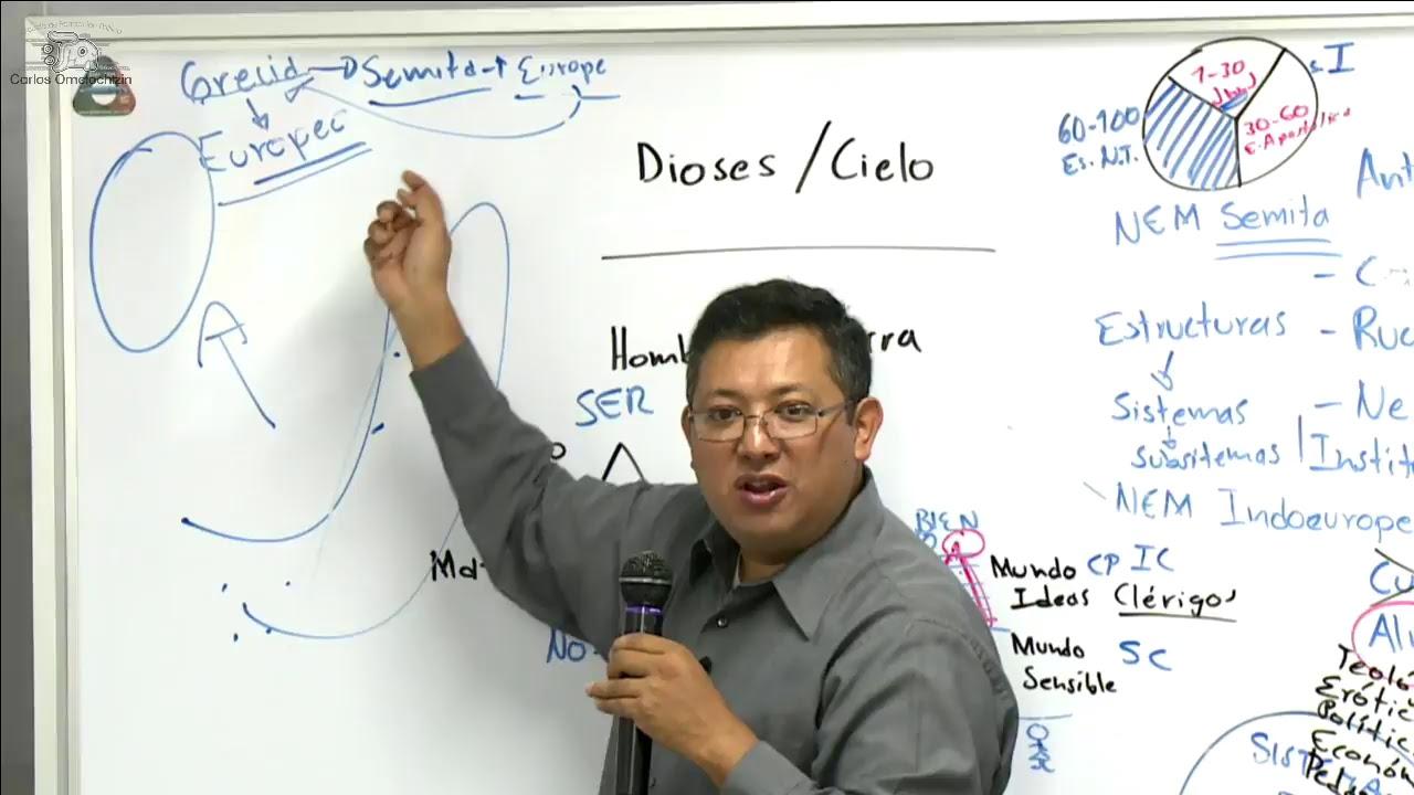 Dr. Juan Manuel Contreras - Quinta sesión - YouTube