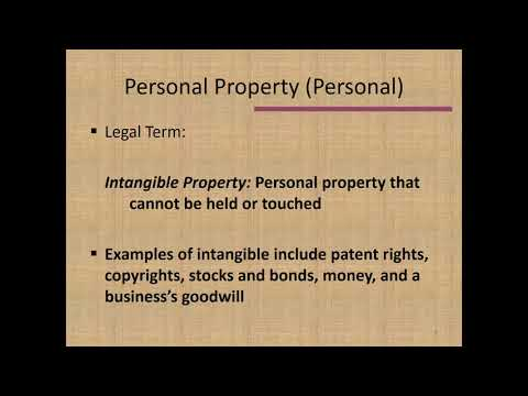 First Lecture for Chapter 6: Legally Managing Property (HAMG 1340)