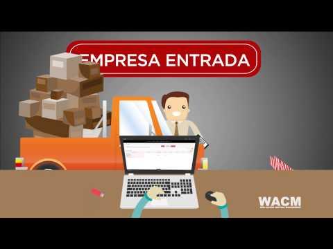 WACM - Web Access Control Management