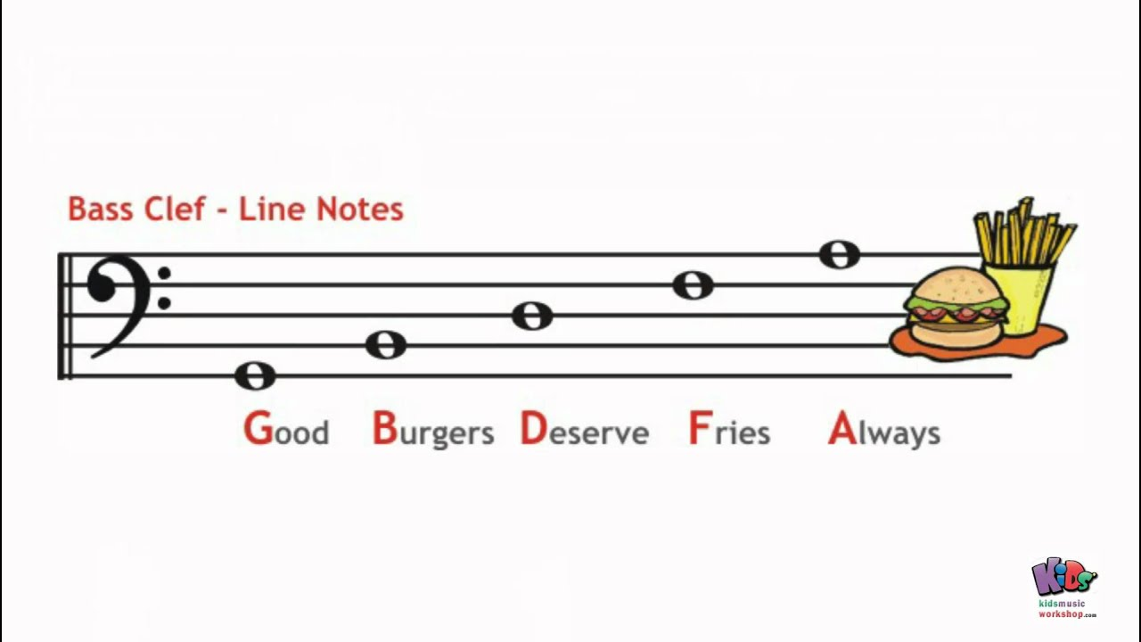 Kids Music Lesson Line & Space Notes