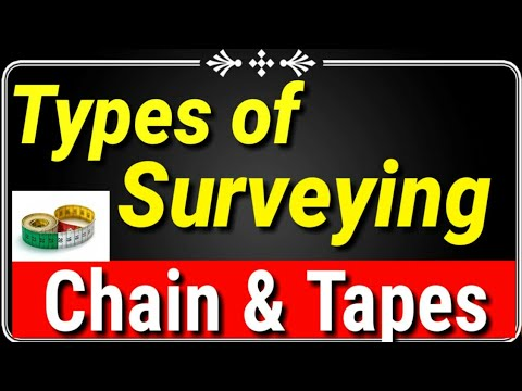 Types of surveying chains and tapes|| civil engineering ||Ratnesh Shukla