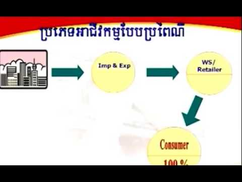 Khmer Motivational Speech with Mr  Sim Dara   Cashflow   YouTubevia torchbrowser com   Copy