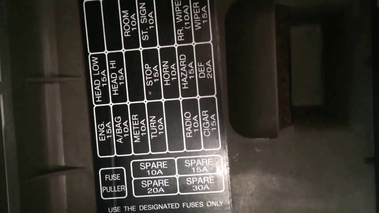 2002 Kia Sportage Fuse Box Location