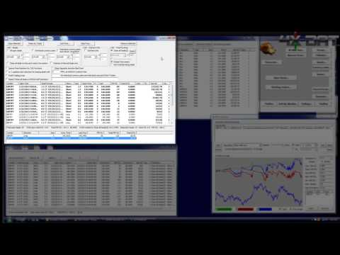 How to Double Your Forex Trading Account Without Ever Placing a Single Trade
