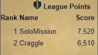 I AM THE LEAGUE LEADER - RANK 1 POINTS AND TOTAL