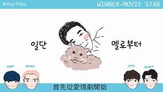 [中字/手繪] WINNER(위너) - MOVIE STAR (lyrics video)